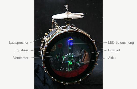 Straßenmusiker Instrument Trommel